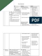 Rencana Keperawatan PICU.docx