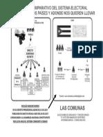 2017-07-21 sist constituyente a ser despreciado por los venezolanos2.pptx