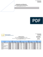 06.1 - Indicadores de Eficiencia Por Departamento (1)