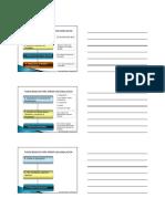 GUIA SIMULACION.pdf