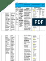 PTD  Barbeiro - 2019 (1).docx