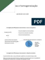 2-GLOBAL(Homogeneização Assimetrias) vs LOCAL