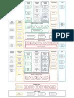 Metodología lean (framework)