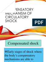 Compensatory Mechanism of Circulatory Shock