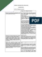 CUADROS_COMPARATIVOS_LEGISLACION