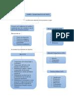 Diseño y Elaboración de Tests