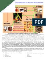 Trofologia Sodio PH 6