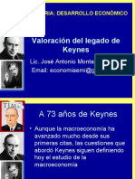 keynes macroeconomia moderna