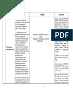 10MandatoryQI.pdf