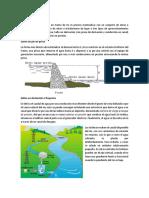 Energía Hidráulica Esquemas Básicos