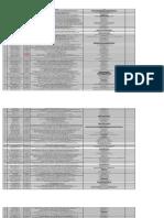 List of Dpd Importers Nhava Sheva Till 05-04-18