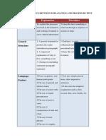 bedanya (tabel).docx