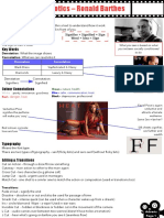 Advertising and Marketing Revision Guide