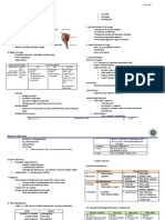 Module 6.5 Mycology