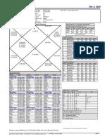 KP Astrology Tutorial101