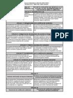 Diferencia Entre La Ley del sistema nacional de evaluación del impacto ambiental Ley N°27446  y El Decreto legislativo que modifica la Ley N° 27446