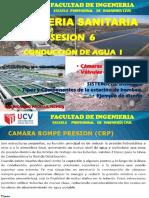 Sesion 06 20190 Conduccion de Agua II