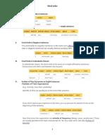 Ordinea cuvintelor in limba engleza.docx
