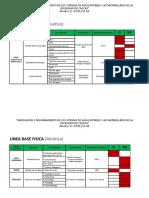 Ejemplo de una Linea de Base de Impacto Ambiental (obra