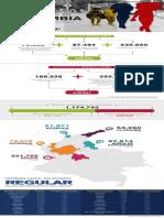 Venezolanos en Colombia (infografía)