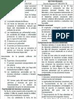 Reglamentos de la Ley de Vacaciones para el sector público y privado