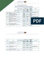 Electivas Ingeniería Civil 2019 - UTN FRC