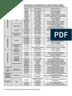 tabelaIRC.pdf