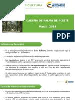 002 - Cifras Sectoriales - 2018 Marzo Palma
