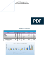 Presupuestos Madera LPQ de Colombia