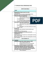 CHECKLIST PASCA IUD.docx