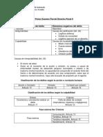 Guía Primer Examen Parcial Derecho Penal II