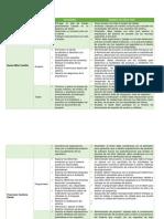 Roles y Funciones Completo