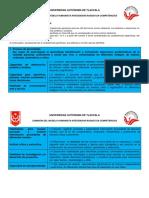 Competencias Genéricas 14-02-18