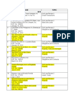4E CASE LIST 2014-2015