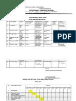 Jadwal Audit Titik