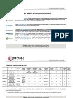 Top 5 Email Marketing Softvera