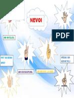 Chart Nevoi