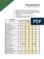 Klmpk 29 - IKFR Rekap Capaian Kasus Dan Ketrampilan