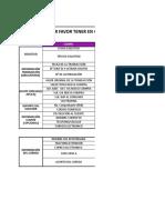 Plantilla de Reversos Totales y Parciales (1)