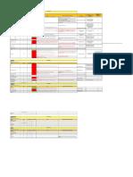Copia de Resumen Equipo Sedes 02.02.19