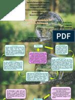 Derecho Ambiental Antecedentes Converted