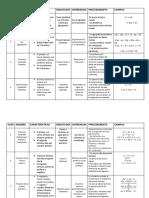 Casos de Factorizacion (Tabla de Comparacion)