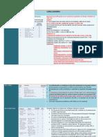Evolución de Los Estudios de Rabdomiosarcoma