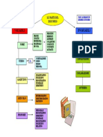Mappa Parti Discorso