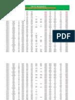 Commodity Track Sheet