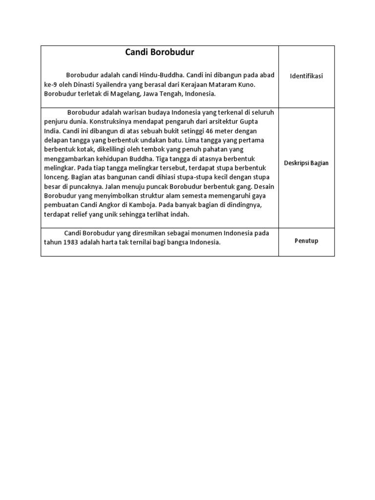 Contoh Teks Deskripsi Kelas 7
