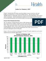 Oregon School Vaccination Law Summary
