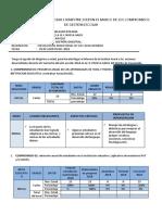 Informe de Gestión Escolar i Semestre 2018 en El Marco de Los Compromisos de Gestión Escolar (1)
