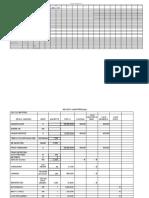 Calcul Prix Composant Materiel