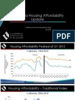 2018Q4 Housing Affordability Index